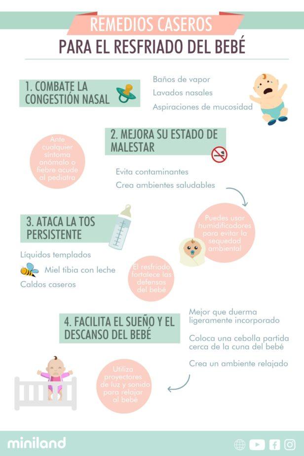 tabla de remedios caseros para el resfriado del bebé